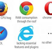 There's No Such Thing As The Perfect Web Browser