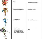 How Parents See Super Smash Bros