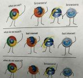 Browser Humor