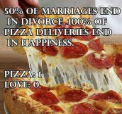Pizza Vs. Love