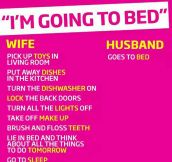 I'm Going To Bed: Wife Vs. Husband