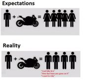 Motorcycle Expectations Vs. Reality