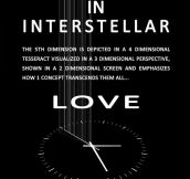 Interstellar's Theory