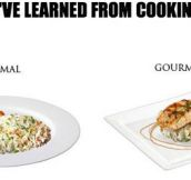 Normal Vs. Gourmet Food