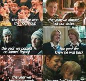 The Weasley Twins Were My Favorite Characters