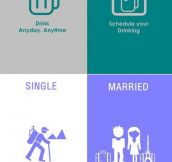 Single Life Vs. Married Life