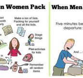 How Women And Men Pack A Suitcase