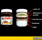 So This Is How Much Sugar Nutella Comes With