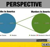 Mass Shootings In Perspective