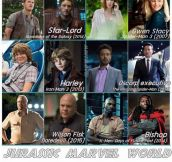 Jurassic Marvel World