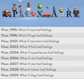 Pixar Movie Ideas Through Time