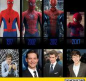 Evolution Of Spiderman In Movies