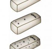 Life Of An Eraser