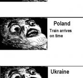 How Trains Are Perceived By Each Country
