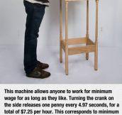 The Brilliant Minimum Wage Machine