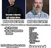 Steve Jobs Vs. Dennis Ritchie