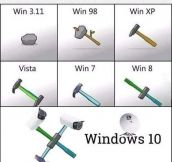 The Evolution Of Windows Illustrated
