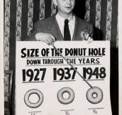 Size Of The Donut Hole Through The Years