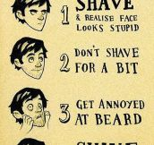 Easy Guide To Facial Hair