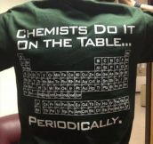 The Way Chemists Do It