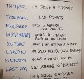 Social Media Explained Easily