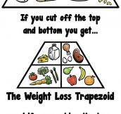 Food Pyramid Geometry
