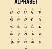 The Medical Alphabet