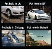 Pot Holes At Different Locations