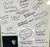 Benedict Cumberbatch's Spelling