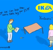 If EA Owned Ikea