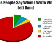 When People Notice You're Left Handed