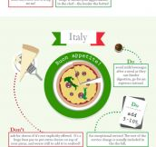 Proper Dining Etiquette Around The World