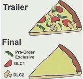Video Game Logic Applied To Pizza