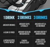 Archer's Perfect Drinking Game