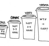 The Proper Way To Order At Starbucks