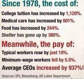Unfair Economy