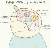 Caffeine Withdrawal
