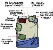 The Pillow Strategy
