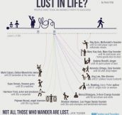 Lost In Life? Don't Worry