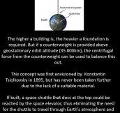 Space Elevator Idea