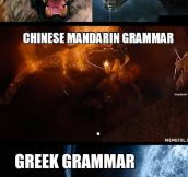 Grammar Difficulty Level By Country