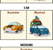 Ten funny illustrations that show how a man's life changes after marriage