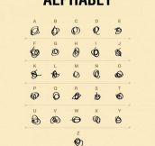 Complete Medical Alphabet