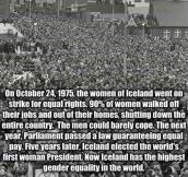 Iceland And Equality