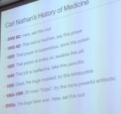 The Complete History Of Medicine