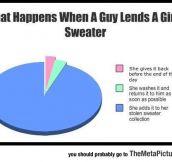 When A Man Lends A Girl A Sweater