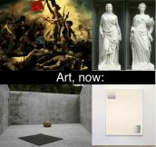 Evolution Of Art