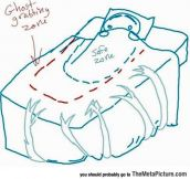 How Sheets Actually Work