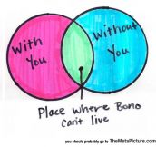 The Place Where Bono Can't Live