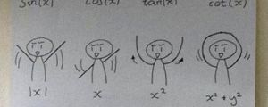 Learn Math Functions By Dancing